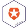 Microservice=auth0-client