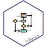 Microservice=flow-manager